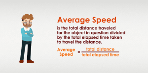 How To Find Average Speed (Formula & Examples)