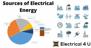 What is Electrical Energy? – Definition & Examples